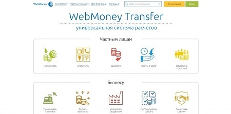Электронный кошелек Webmoney